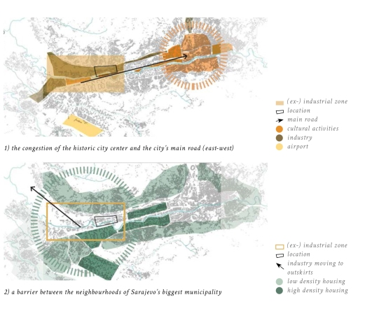 sarajevo-analysis-congestion-historic-center-ex-industrial-zone-barrier