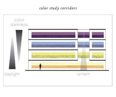 color study corridors